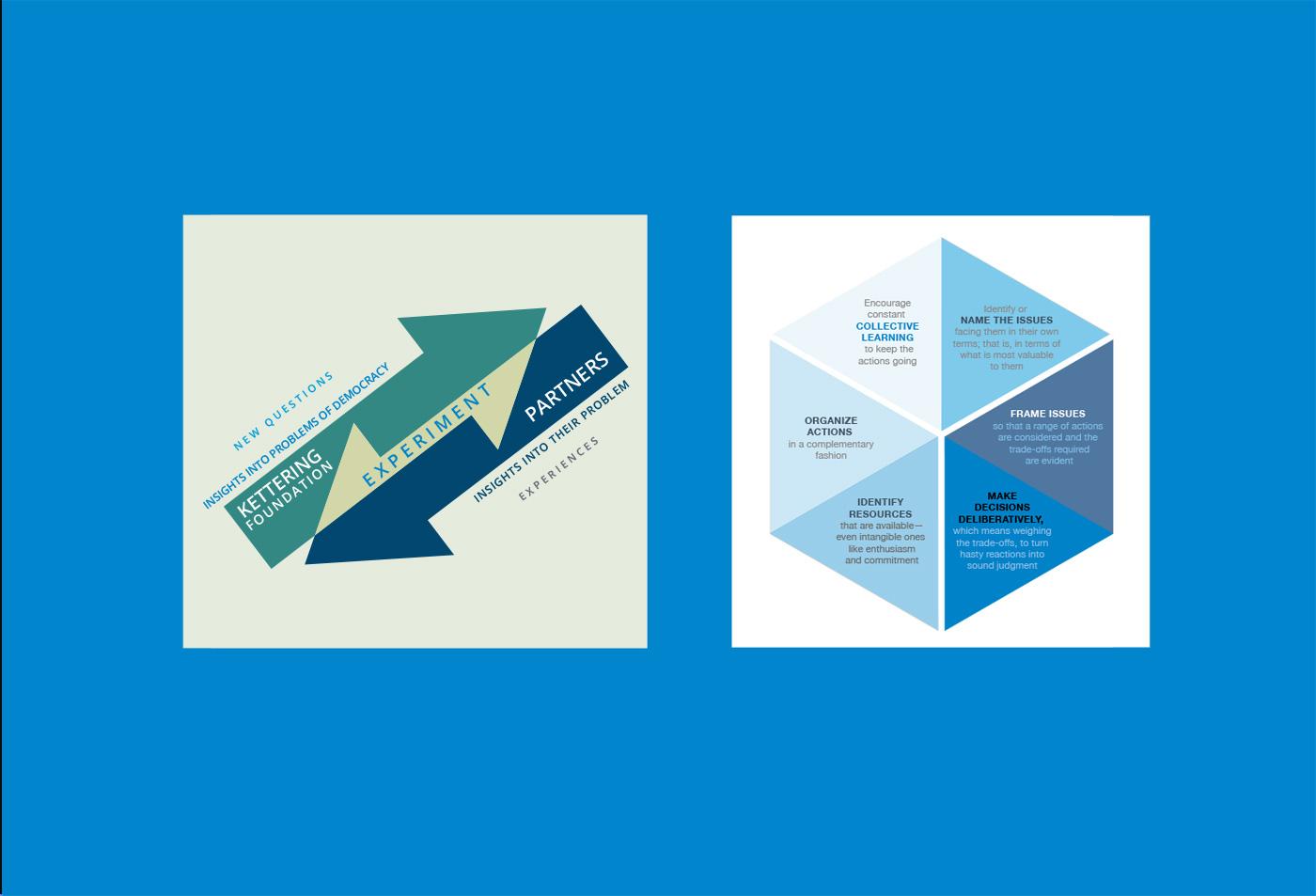 kf-experiment_diagrams