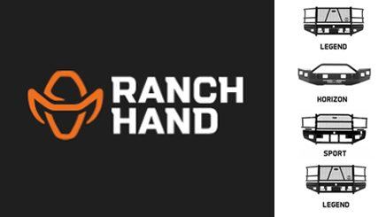 MOM-Ranch-Intuiface-Thumbnail